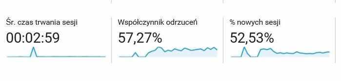 statystyki-startuplife