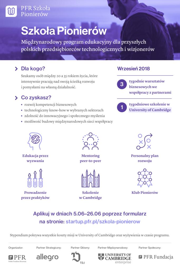 Szkoła Pionierów PFR infografika